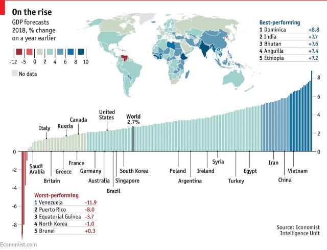 Prévision de PIB en 2018 dans le monde