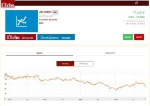 Aperçu de l'interface d'une action dans le Rallye Boursier 2019 l'Echo