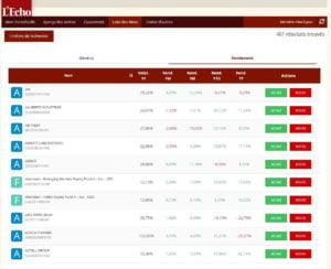Exemple de l'interface du Rallye Boursier 2019 l'Echo