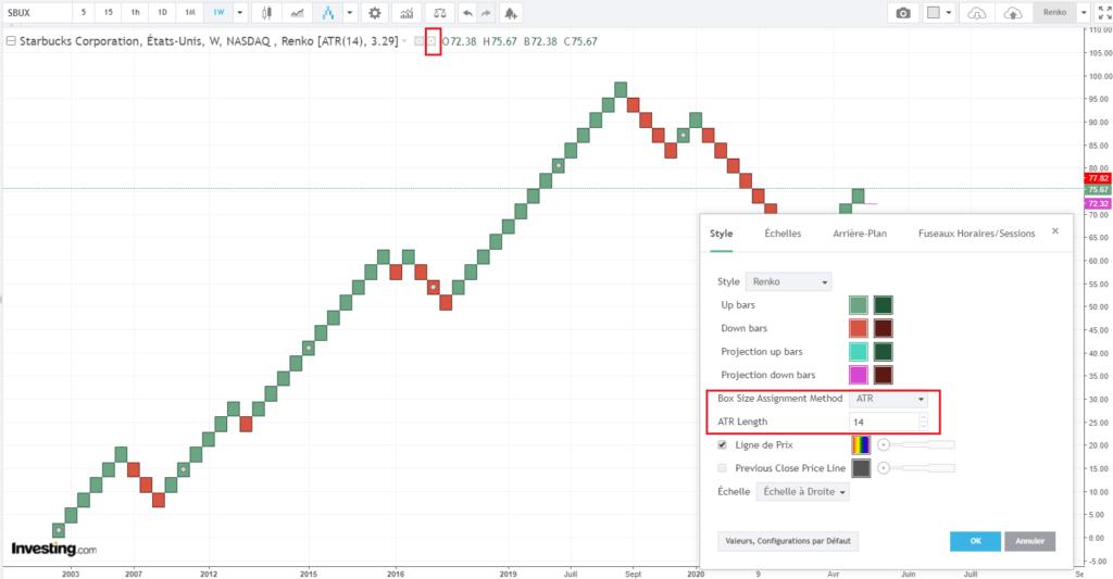 L'indicateur Renko en analyse technique : parfait pour le trend following et le chartisme ? 61