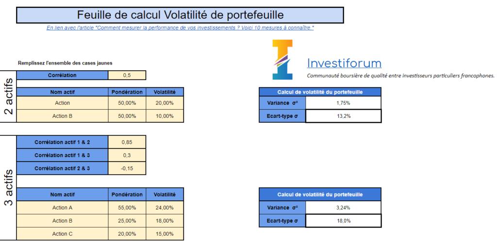 Exemple spreadsheet volatilité de portefeuille