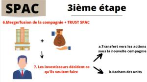 Principe d'une SPAC (étape 3)