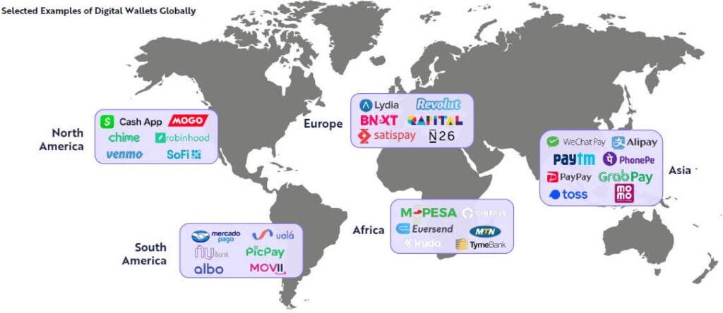 Les portefeuilles numériques sont devenus un phénomène mondial