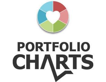 Logo Portfolio Charts